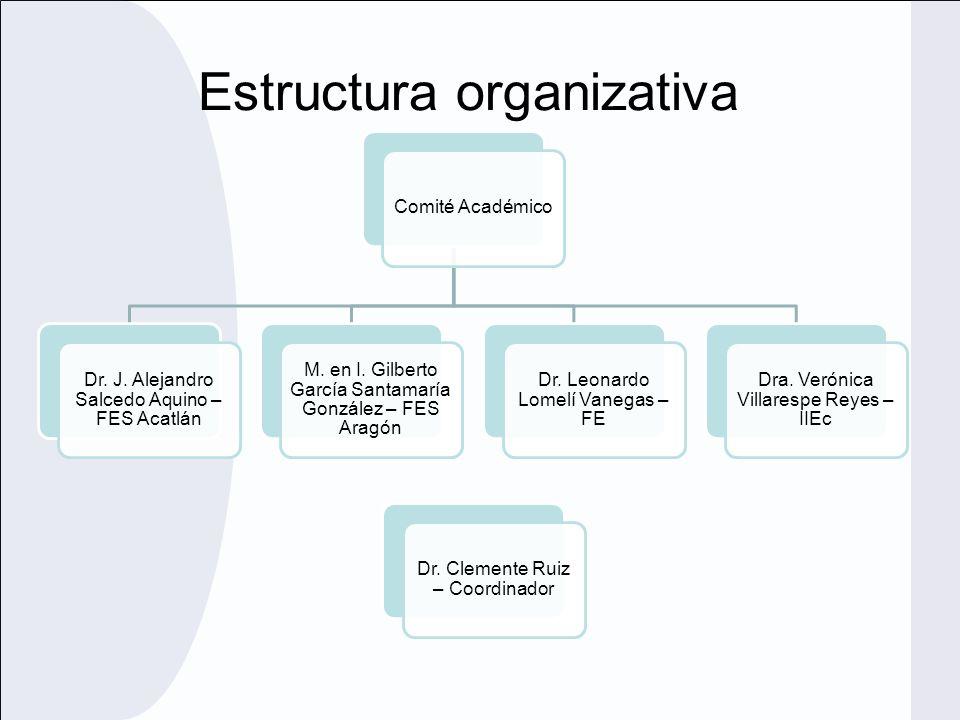 Estructura organizativa Comité Académico Dr. J. Alejandro Salcedo Aquino – FES Acatlán M. en I. Gilberto García Santamaría González – FES Aragón Dr. L