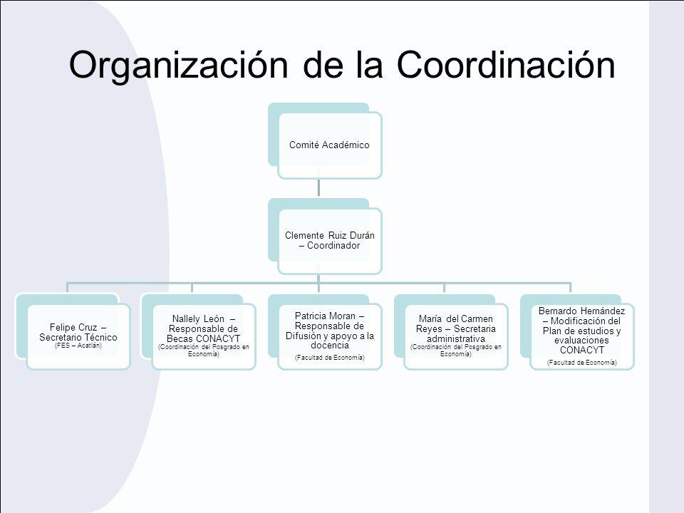 Organización de la Coordinación Comité Académico Clemente Ruiz Durán – Coordinador Felipe Cruz – Secretario Técnico (FES – Acatlán) Nallely León – Res