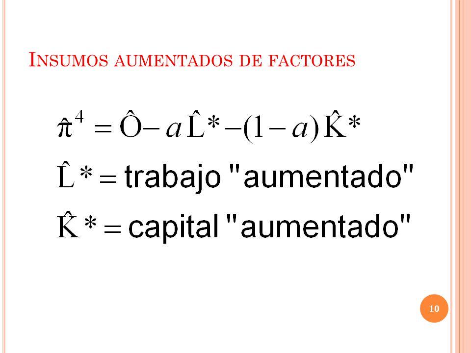 I NSUMOS AUMENTADOS DE FACTORES 10