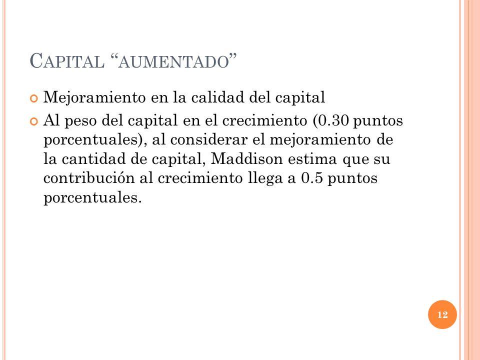 C APITAL AUMENTADO Mejoramiento en la calidad del capital Al peso del capital en el crecimiento (0.30 puntos porcentuales), al considerar el mejoramiento de la cantidad de capital, Maddison estima que su contribución al crecimiento llega a 0.5 puntos porcentuales.