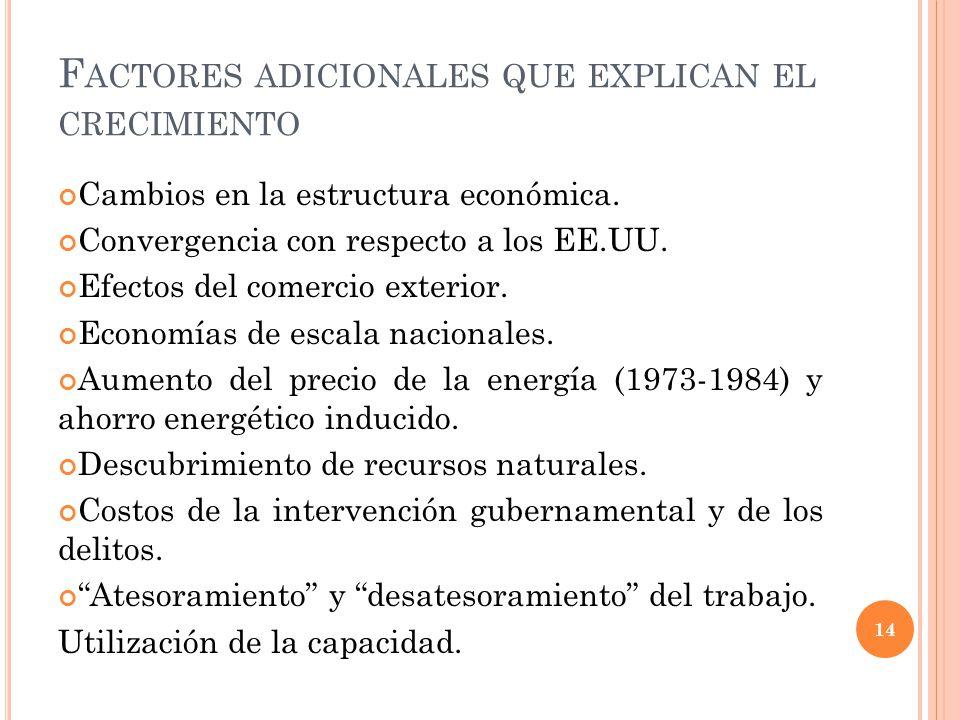 F ACTORES ADICIONALES QUE EXPLICAN EL CRECIMIENTO Cambios en la estructura económica.