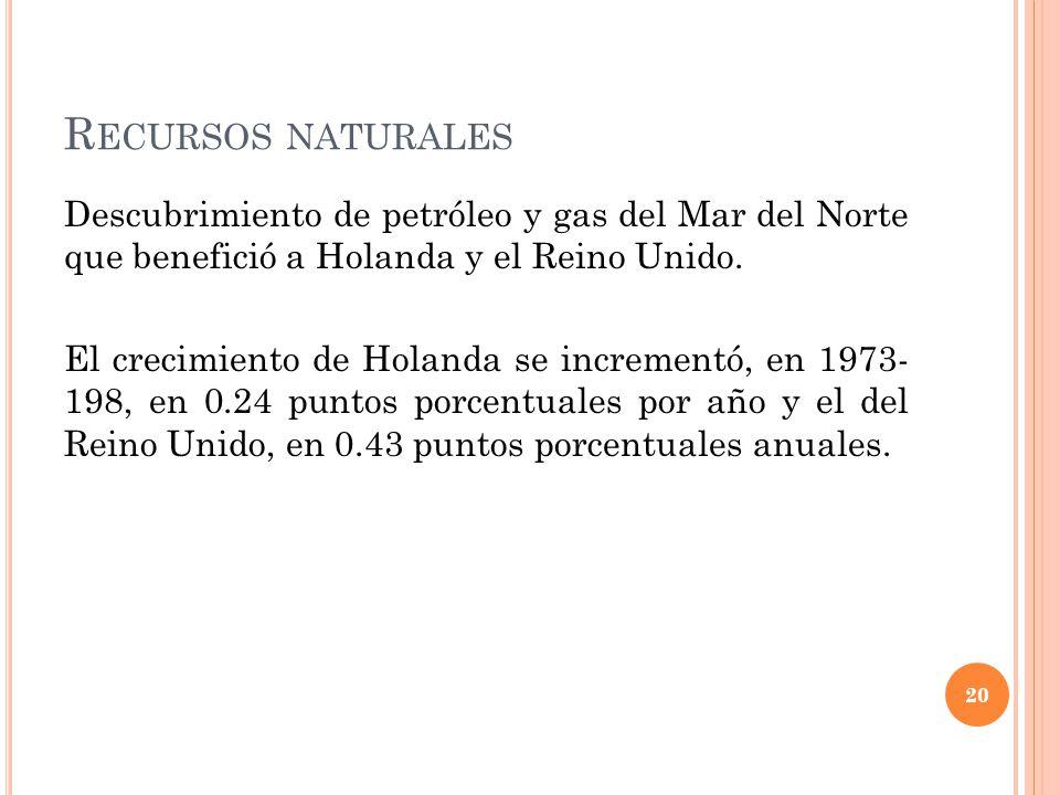 R ECURSOS NATURALES Descubrimiento de petróleo y gas del Mar del Norte que benefició a Holanda y el Reino Unido.