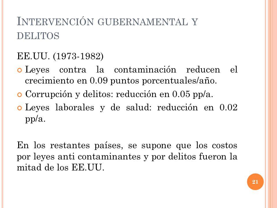 I NTERVENCIÓN GUBERNAMENTAL Y DELITOS EE.UU.