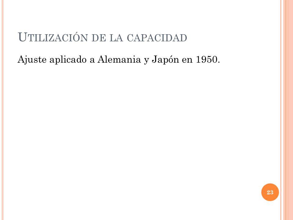 U TILIZACIÓN DE LA CAPACIDAD Ajuste aplicado a Alemania y Japón en 1950. 23