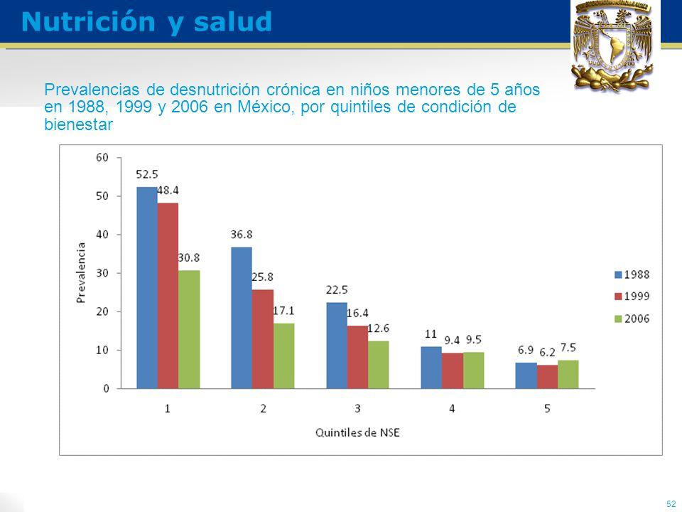 Prevalencias de desnutrición crónica en niños menores de 5 años en 1988, 1999 y 2006 en México, por quintiles de condición de bienestar 52 Nutrición y salud