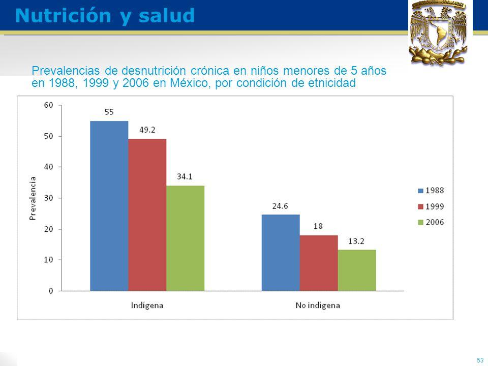 Prevalencias de desnutrición crónica en niños menores de 5 años en 1988, 1999 y 2006 en México, por condición de etnicidad 53 Nutrición y salud