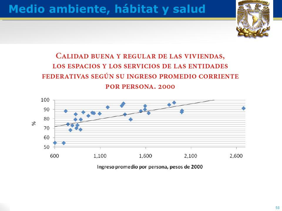 58 Medio ambiente, hábitat y salud