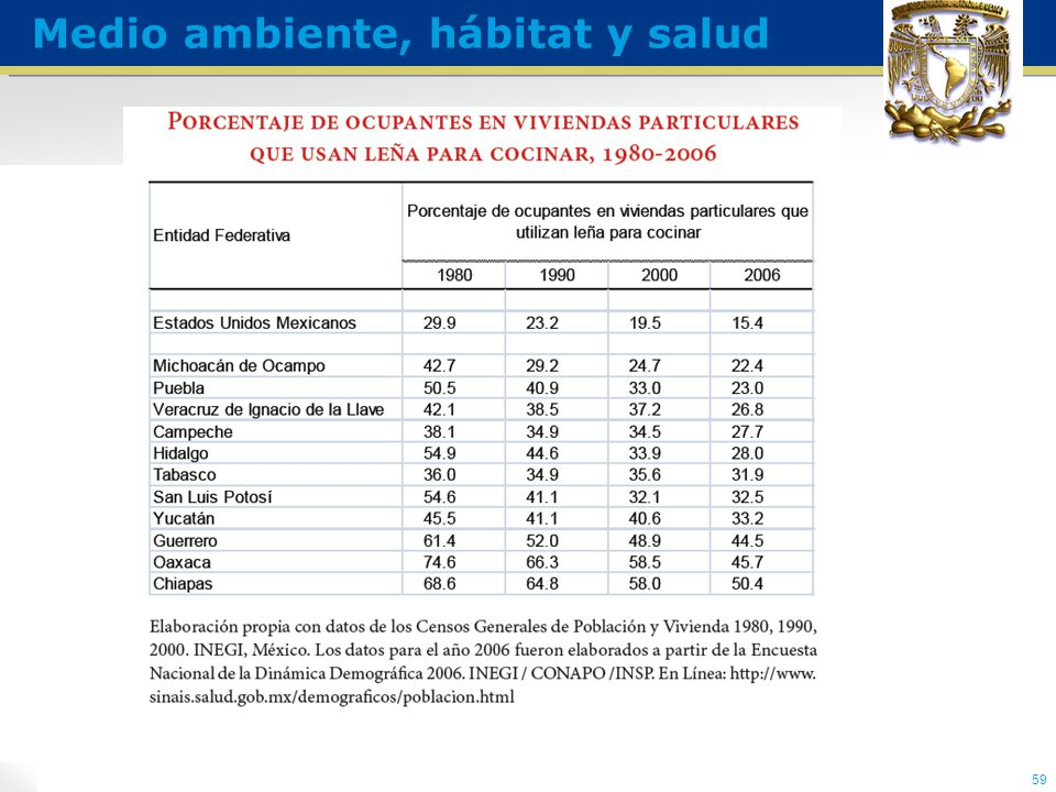 59 Medio ambiente, hábitat y salud