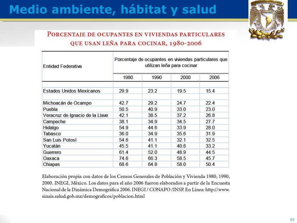 60 Medio ambiente, hábitat y salud