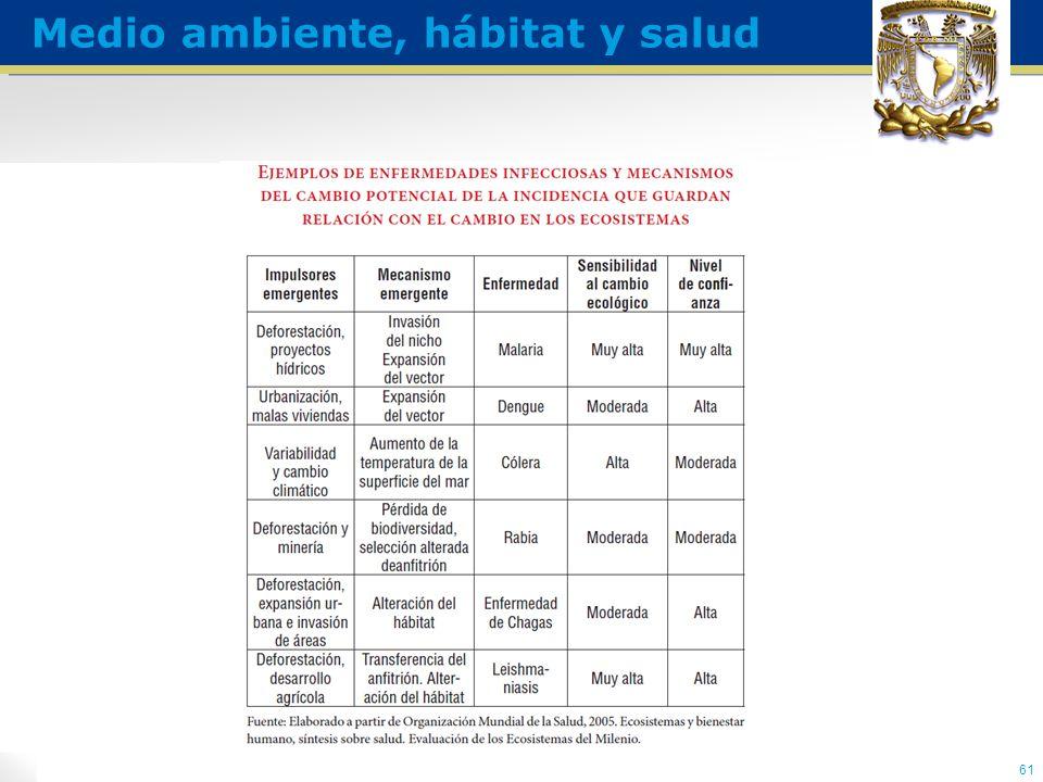 61 Medio ambiente, hábitat y salud