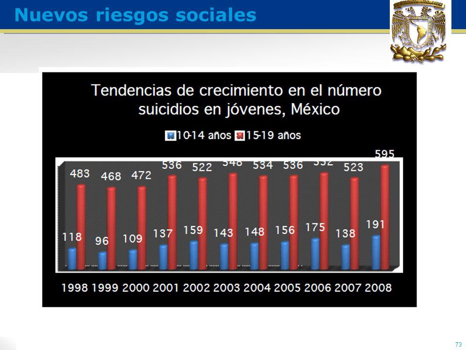 73 Nuevos riesgos sociales