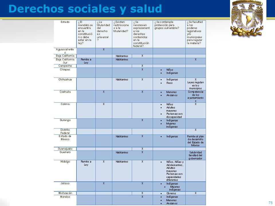 75 Derechos sociales y salud