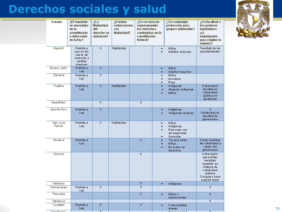 76 Derechos sociales y salud