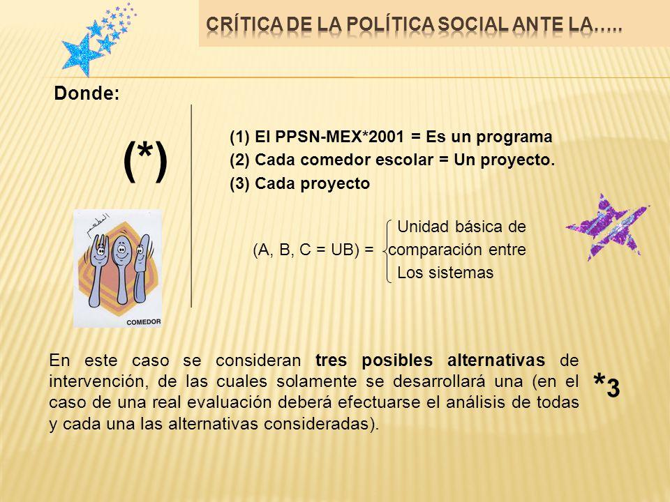 Donde: (*) (1)El PPSN-MEX*2001 = Es un programa (2)Cada comedor escolar = Un proyecto. (3)Cada proyecto Unidad básica de (A, B, C = UB) = comparación