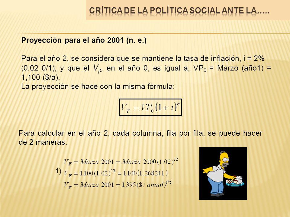 Proyección para el año 2001 (n. e.) Para el año 2, se considera que se mantiene la tasa de inflación, i = 2% (0.02 0/1), y que el V p, en el año 0, es