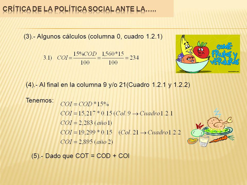 (3).- Algunos cálculos (columna 0, cuadro 1.2.1) ( 4).- Al final en la columna 9 y/o 21(Cuadro 1.2.1 y 1.2.2) Tenemos: (5).- Dado que COT = COD + COI