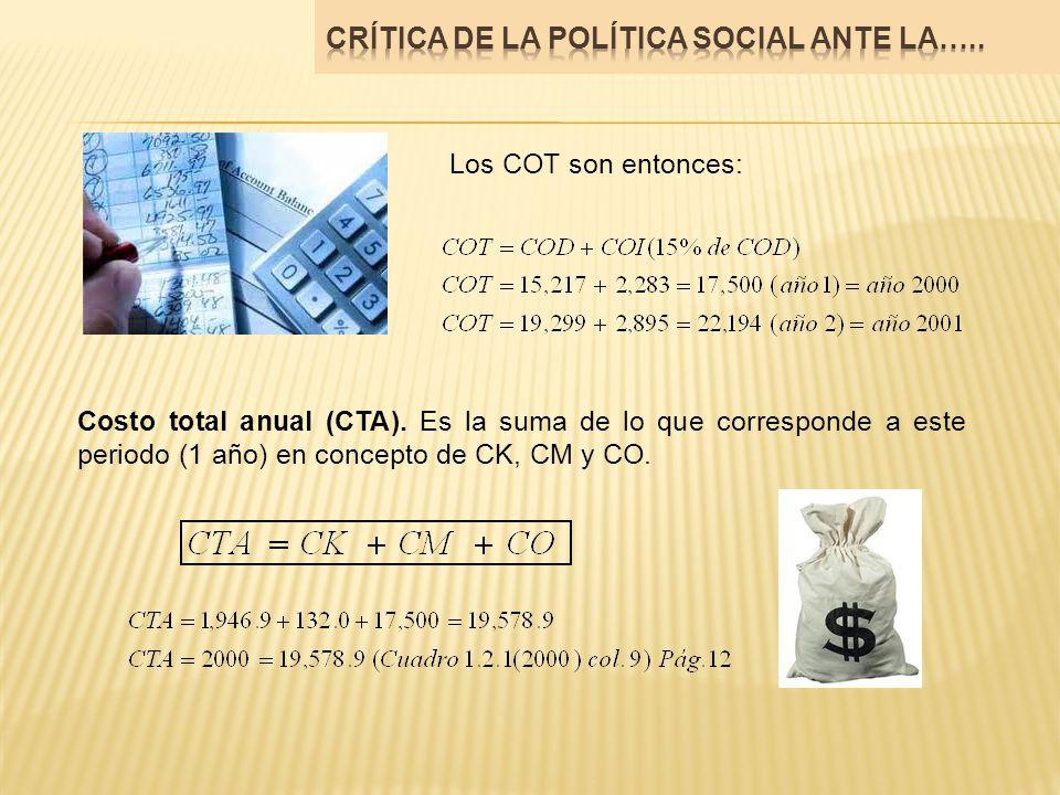 Costo total anual (CTA). Es la suma de lo que corresponde a este periodo (1 año) en concepto de CK, CM y CO. Los COT son entonces:
