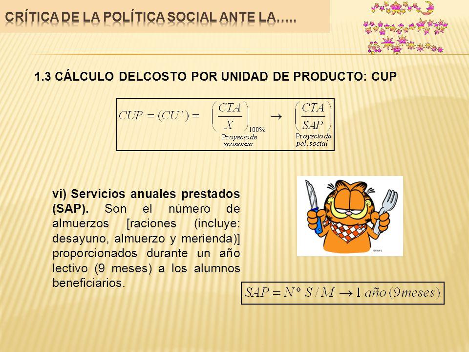 1.3 CÁLCULO DELCOSTO POR UNIDAD DE PRODUCTO: CUP vi) Servicios anuales prestados (SAP). Son el número de almuerzos [raciones (incluye: desayuno, almue