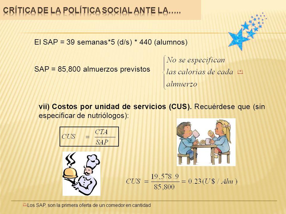 El SAP = 39 semanas*5 (d/s) * 440 (alumnos) SAP = 85,800 almuerzos previstos (*) (*) Los SAP, son la primera oferta de un comedor en cantidad vii) Cos
