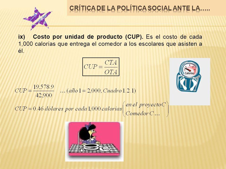 ix) Costo por unidad de producto (CUP). Es el costo de cada 1,000 calorías que entrega el comedor a los escolares que asisten a él.