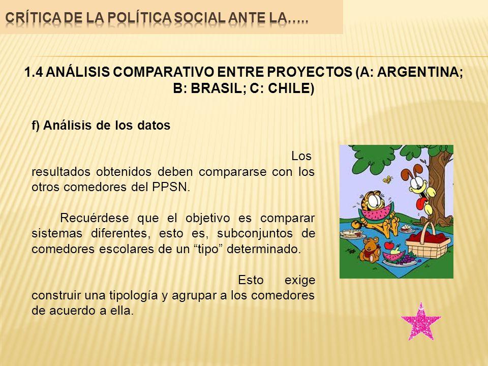 1.4 ANÁLISIS COMPARATIVO ENTRE PROYECTOS (A: ARGENTINA; B: BRASIL; C: CHILE) f) Análisis de los datos Los resultados obtenidos deben compararse con lo