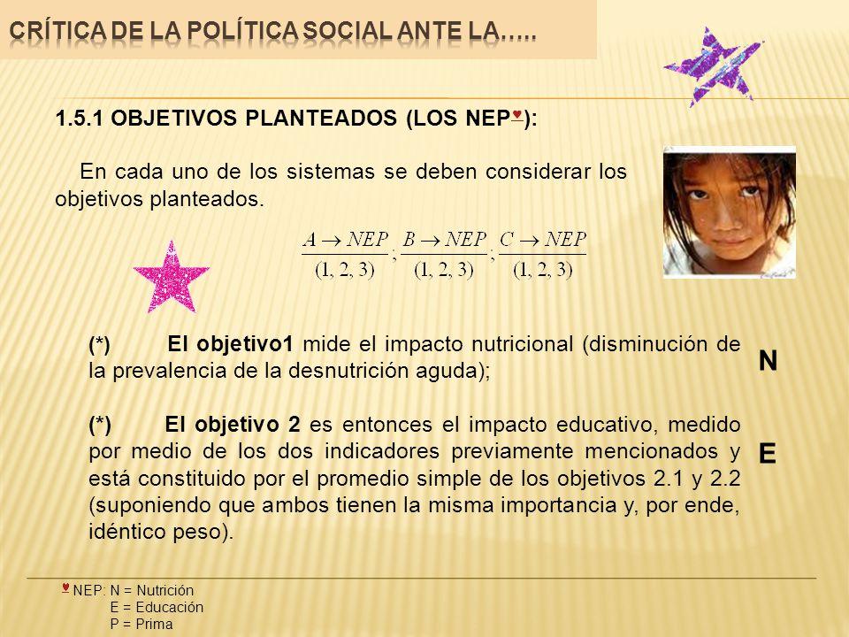 1.5.1 OBJETIVOS PLANTEADOS (LOS NEP ): En cada uno de los sistemas se deben considerar los objetivos planteados. NEP: N = Nutrición E = Educación P =