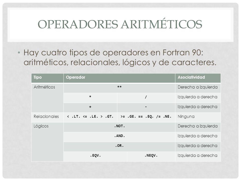 OPERADORES ARITMÉTICOS Hay cuatro tipos de operadores en Fortran 90: aritméticos, relacionales, lógicos y de caracteres.
