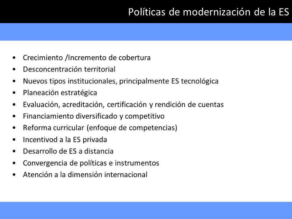 Políticas de modernización de la ES