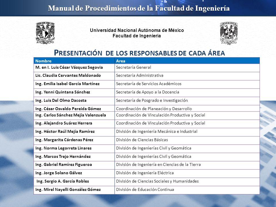 Universidad Nacional Autónoma de México Facultad de Ingeniería Manual de Procedimientos de la Facultad de Ingeniería Proyecto 5.3 Renovación de los procesos académico-administrativos con un enfoque de mejora continua P RESENTACIÓN DEL PROYECTO 5.3 R ENOVACIÓN DE LOS PROCESOS ACADÉMICO - ADMINISTRATIVOS CON UN ENFOQUE DE MEJORA CONTINUA Renovar el modelo de gestión académico-administrativa con base en la simplificación y automatización de trámites, así como en una cultura de racionalidad, orden interno y transparencia como factores estratégicos para fortalecer a la Facultad de Ingeniería e impulsar su desarrollo integral.