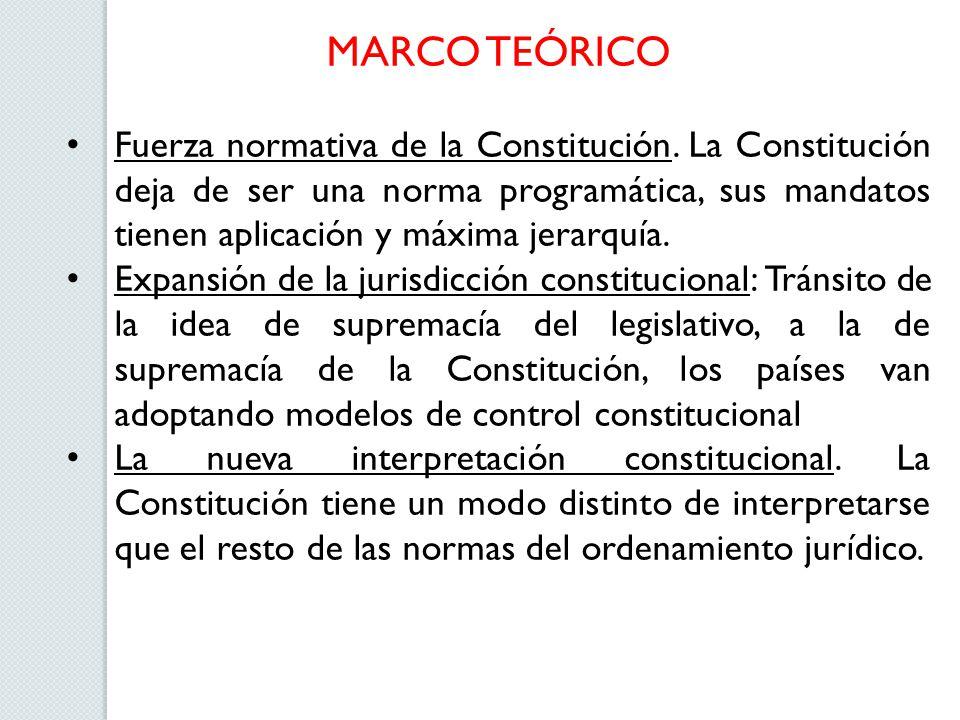 MARCO TEÓRICO Fuerza normativa de la Constitución. La Constitución deja de ser una norma programática, sus mandatos tienen aplicación y máxima jerarqu