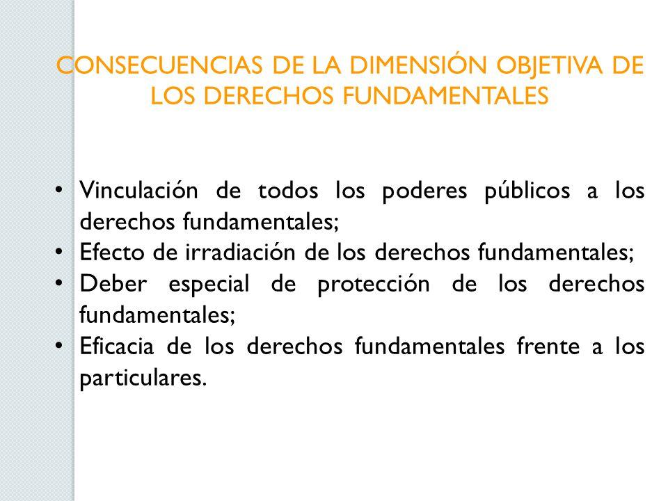 CONSECUENCIAS DE LA DIMENSIÓN OBJETIVA DE LOS DERECHOS FUNDAMENTALES Vinculación de todos los poderes públicos a los derechos fundamentales; Efecto de