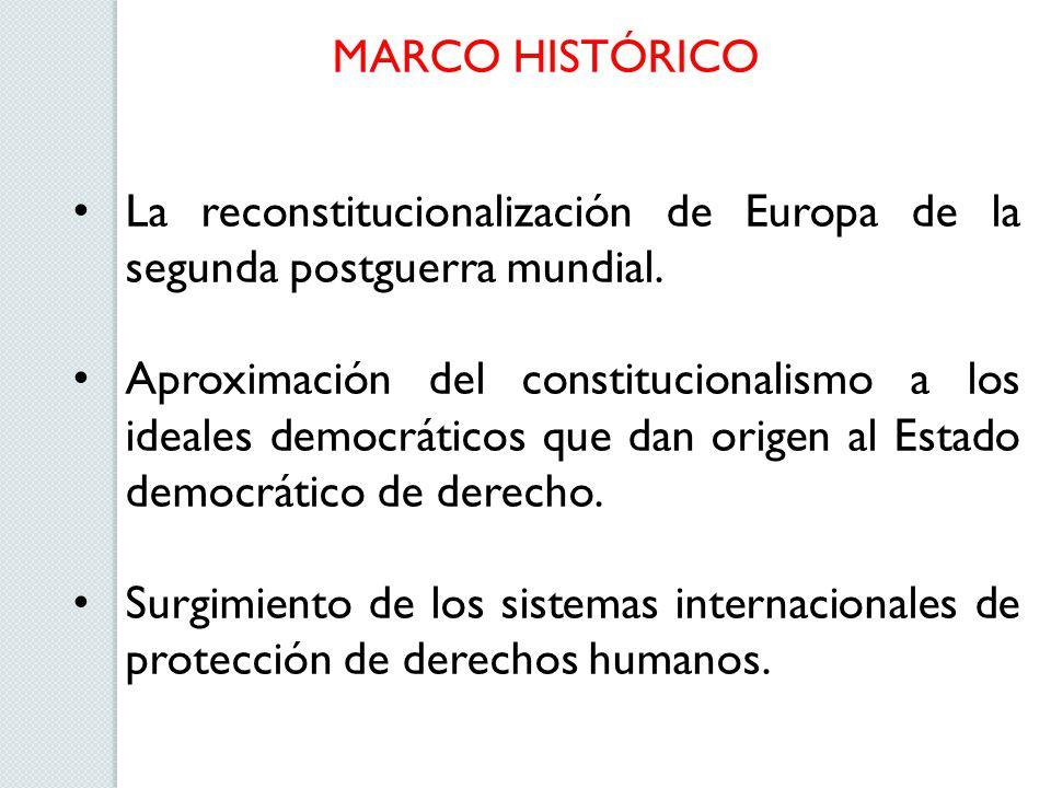 MARCO HISTÓRICO La reconstitucionalización de Europa de la segunda postguerra mundial. Aproximación del constitucionalismo a los ideales democráticos