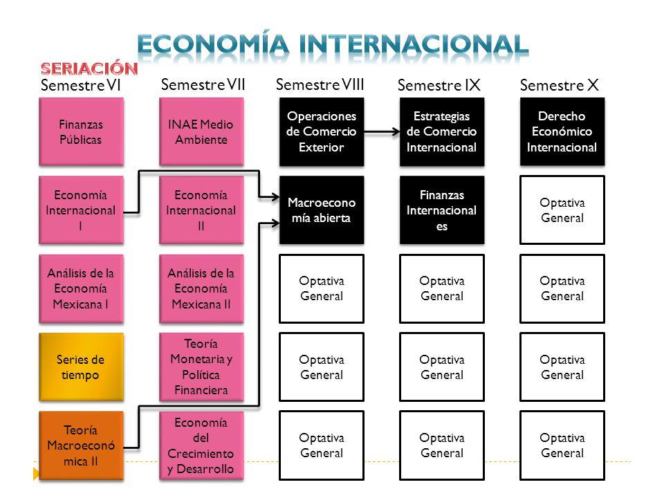 INAE Medio Ambiente Semestre VIII Semestre IXSemestre X Economía Internacional II Análisis de la Economía Mexicana II Teoría Monetaria y Política Financiera Economía del Crecimiento y Desarrollo Operaciones de Comercio Exterior Macroecono mía abierta Optativa General Estrategias de Comercio Internacional Finanzas Internacional es Optativa General Finanzas Públicas Economía Internacional I Análisis de la Economía Mexicana I Series de tiempo Teoría Macroeconó mica II Derecho Económico Internacional Optativa General Semestre VI Semestre VII