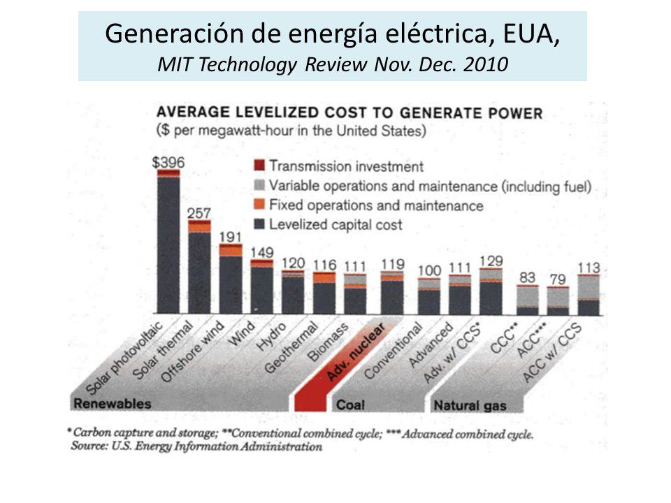 Generación de energía eléctrica, EUA, MIT Technology Review Nov. Dec. 2010
