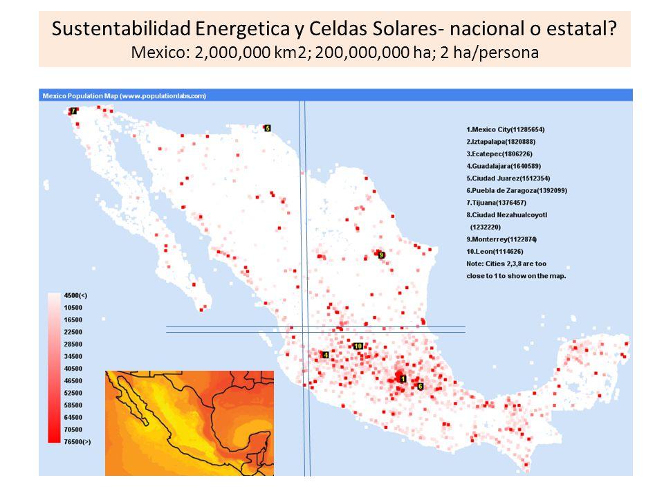 Sustentabilidad Energetica y Celdas Solares- nacional o estatal? Mexico: 2,000,000 km2; 200,000,000 ha; 2 ha/persona