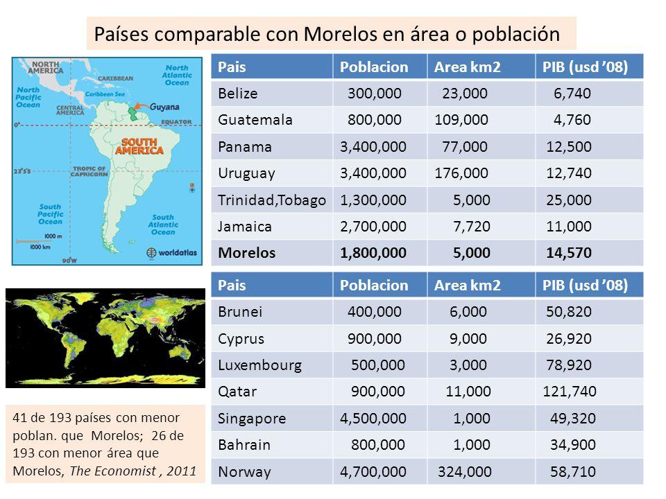 PaisPoblacionArea km2PIB (usd 08) Belize 300,000 23,000 6,740 Guatemala 800,000109,000 4,760 Panama3,400,000 77,000 12,500 Uruguay3,400,000176,000 12,