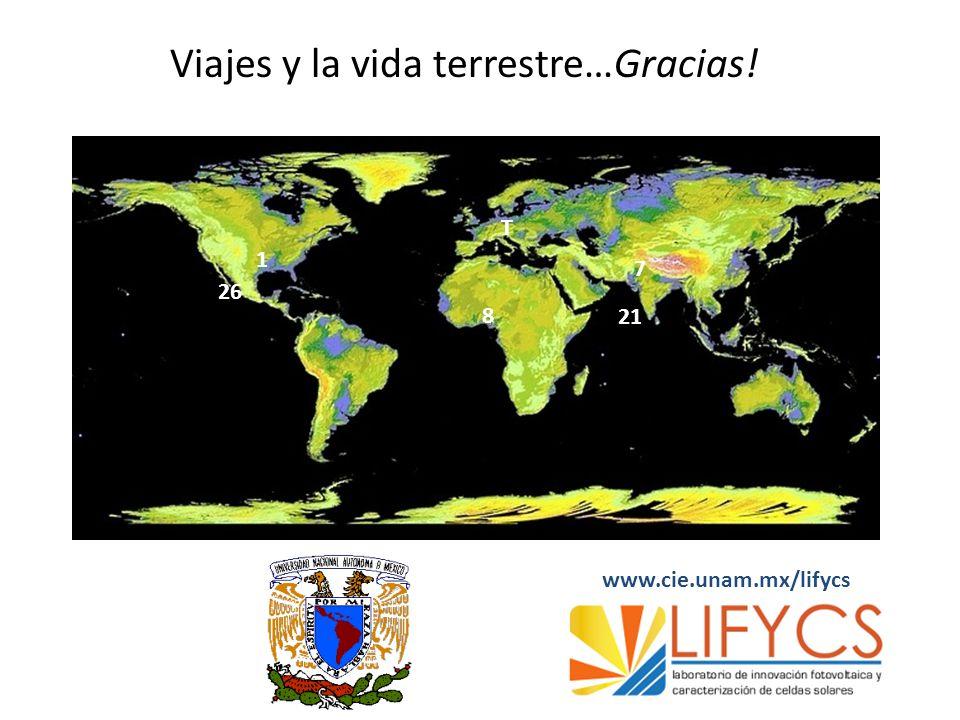 21 7 8 26 1 T Viajes y la vida terrestre…Gracias! www.cie.unam.mx/lifycs