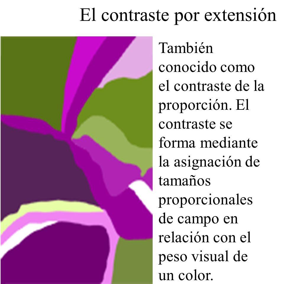 También conocido como el contraste de la proporción. El contraste se forma mediante la asignación de tamaños proporcionales de campo en relación con e