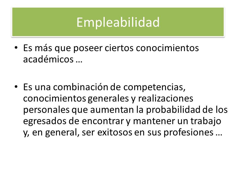 Empleabilidad Es más que poseer ciertos conocimientos académicos … Es una combinación de competencias, conocimientos generales y realizaciones persona