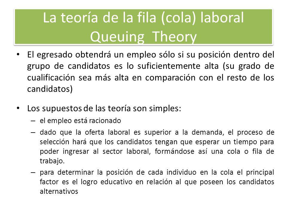 La teoría de la fila (cola) laboral Queuing Theory El egresado obtendrá un empleo sólo si su posición dentro del grupo de candidatos es lo suficientem