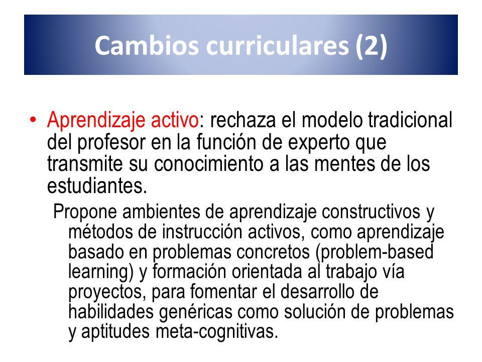 Cambios curriculares (2) Aprendizaje activo: rechaza el modelo tradicional del profesor en la función de experto que transmite su conocimiento a las m