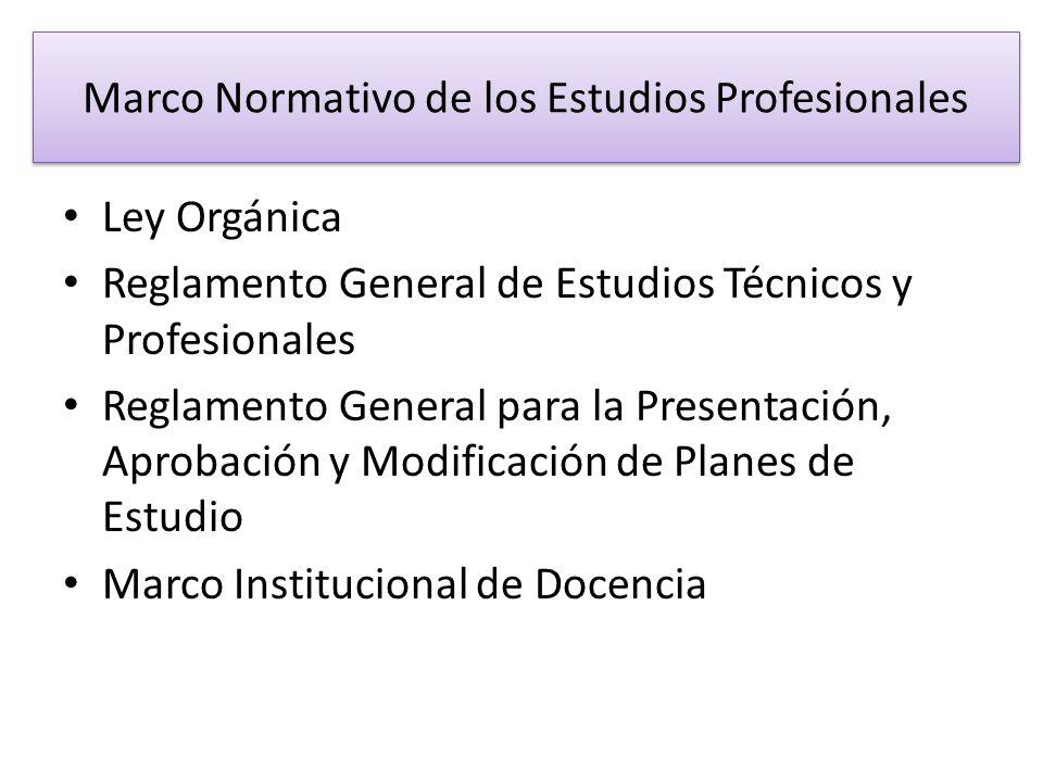 Marco Normativo de los Estudios Profesionales Ley Orgánica Reglamento General de Estudios Técnicos y Profesionales Reglamento General para la Presenta