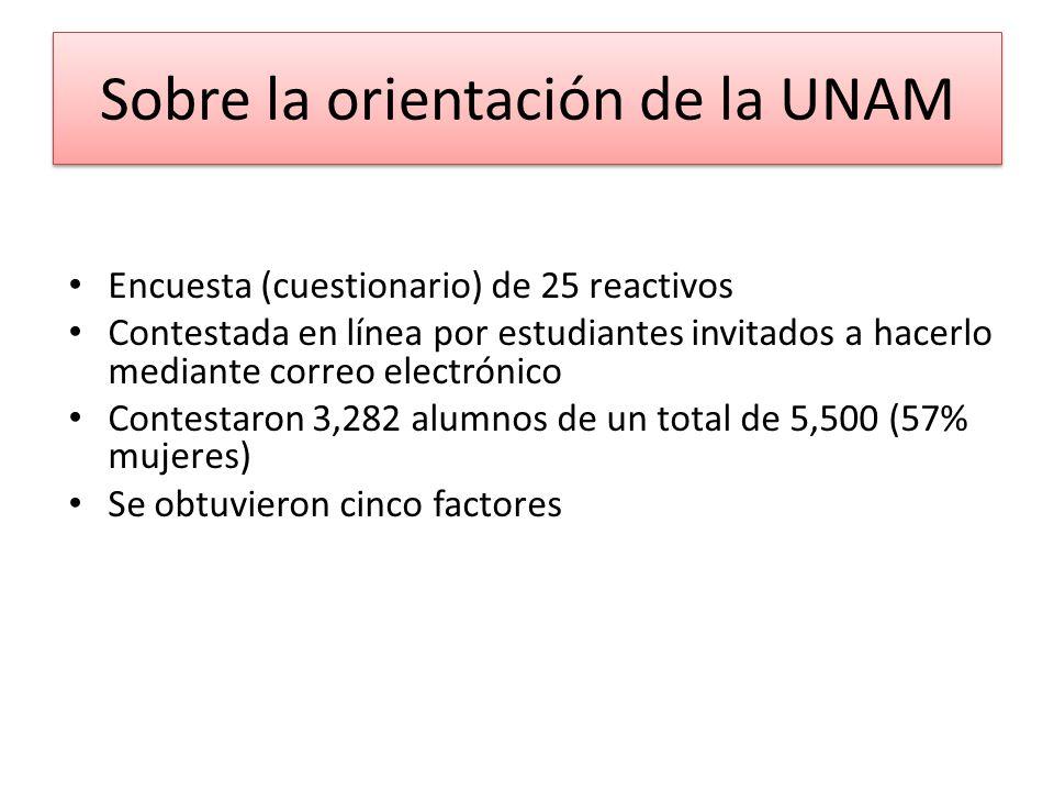 Sobre la orientación de la UNAM Encuesta (cuestionario) de 25 reactivos Contestada en línea por estudiantes invitados a hacerlo mediante correo electr