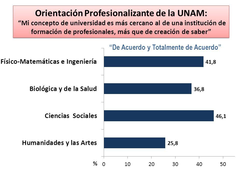 Orientación Profesionalizante de la UNAM: Mi concepto de universidad es más cercano al de una institución de formación de profesionales, más que de cr