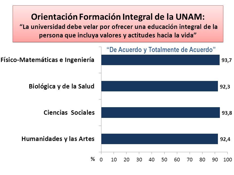 Orientación Formación Integral de la UNAM: La universidad debe velar por ofrecer una educación integral de la persona que incluya valores y actitudes