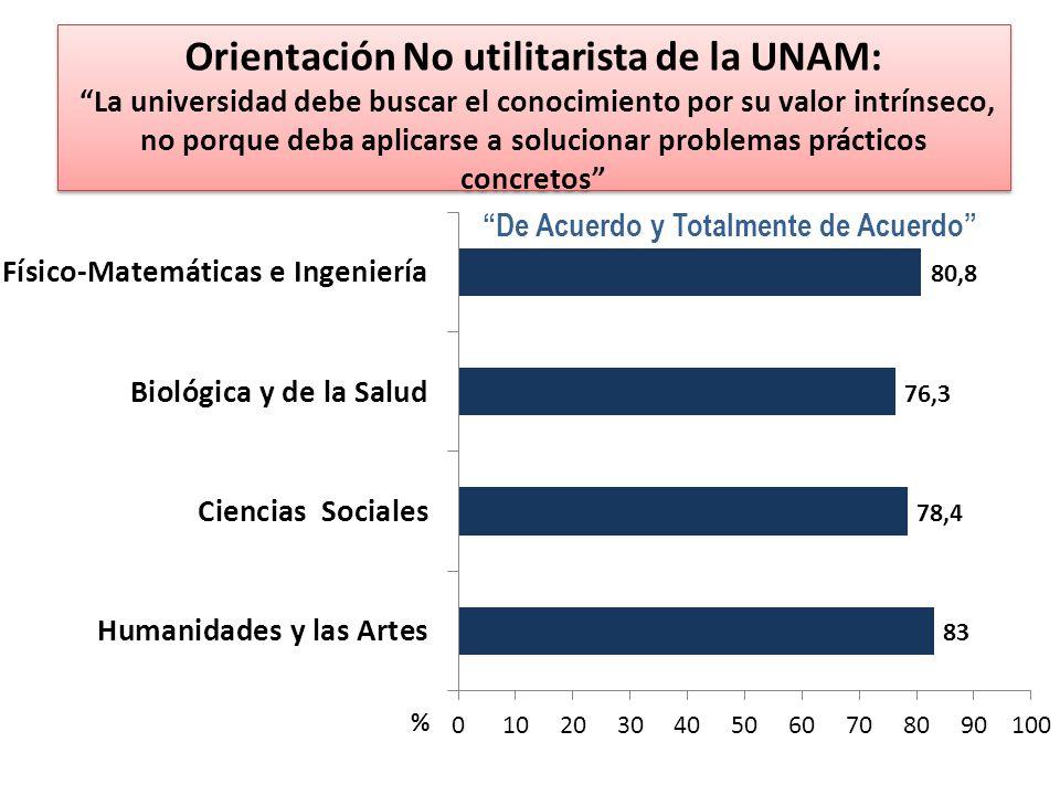 Orientación No utilitarista de la UNAM: La universidad debe buscar el conocimiento por su valor intrínseco, no porque deba aplicarse a solucionar prob