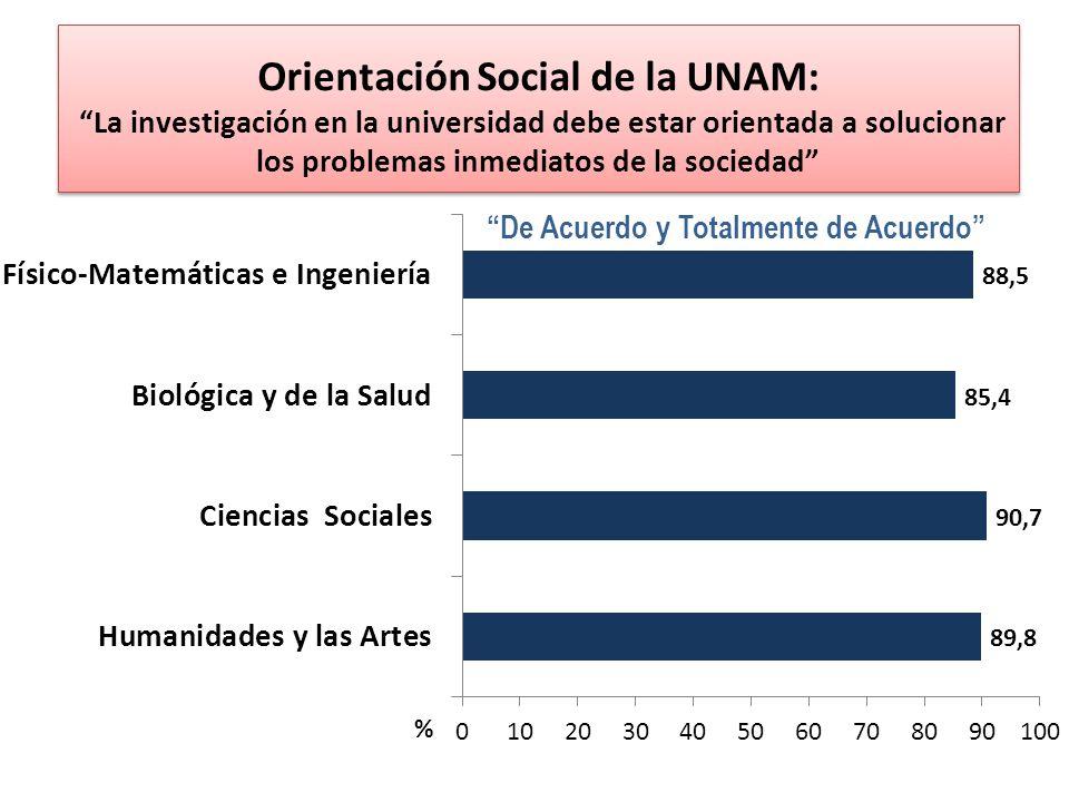 Orientación Social de la UNAM: La investigación en la universidad debe estar orientada a solucionar los problemas inmediatos de la sociedad De Acuerdo