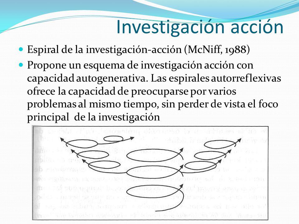 Investigación acción Espiral de la investigación-acción (McNiff, 1988) Propone un esquema de investigación acción con capacidad autogenerativa. Las es
