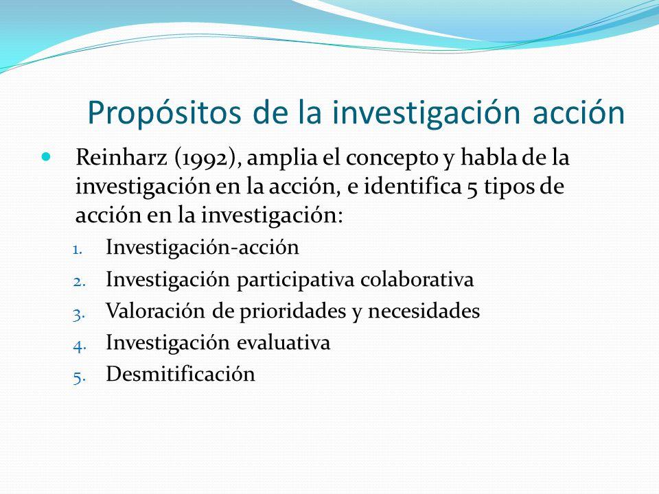 Propósitos de la investigación acción Reinharz (1992), amplia el concepto y habla de la investigación en la acción, e identifica 5 tipos de acción en