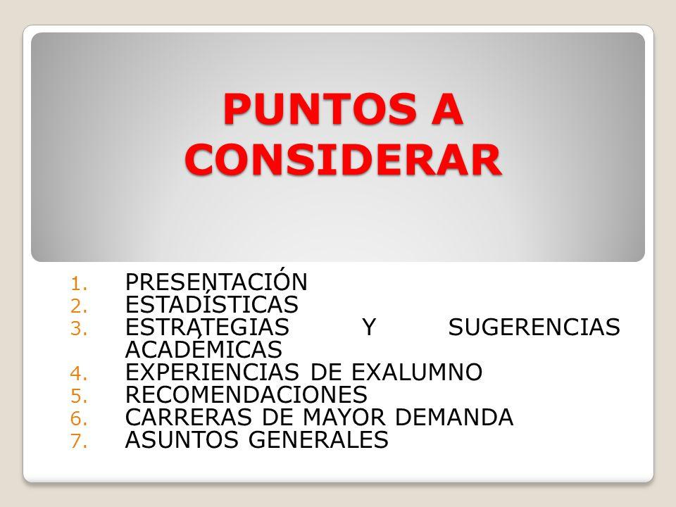 PUNTOS A CONSIDERAR 1. PRESENTACIÓN 2. ESTADÍSTICAS 3. ESTRATEGIAS Y SUGERENCIAS ACADÉMICAS 4. EXPERIENCIAS DE EXALUMNO 5. RECOMENDACIONES 6. CARRERAS